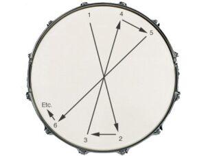 Drums stemmen