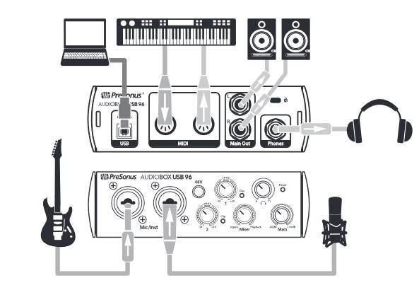 Hoe sluit je een audio interface aan
